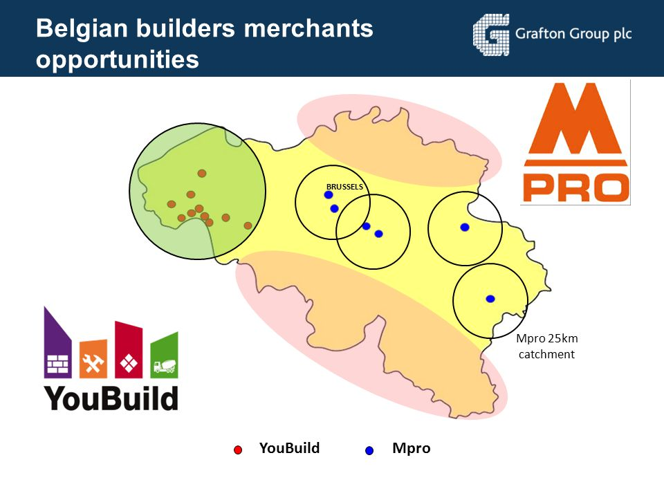 Belgian builders merchants opportunities