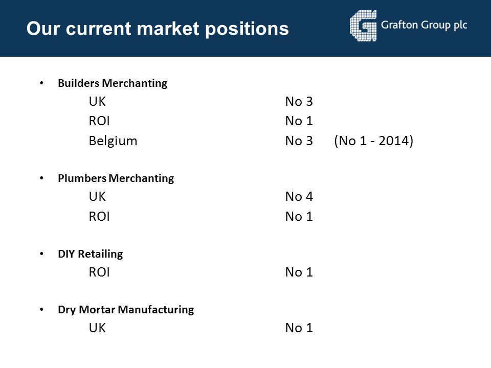 Our current market positions