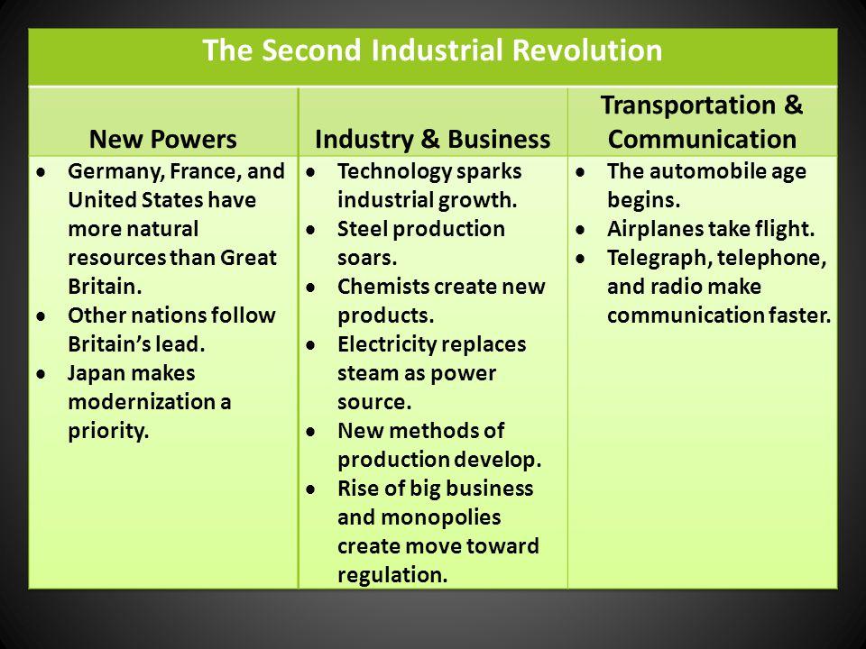 industrial revolution in britain summary pdf
