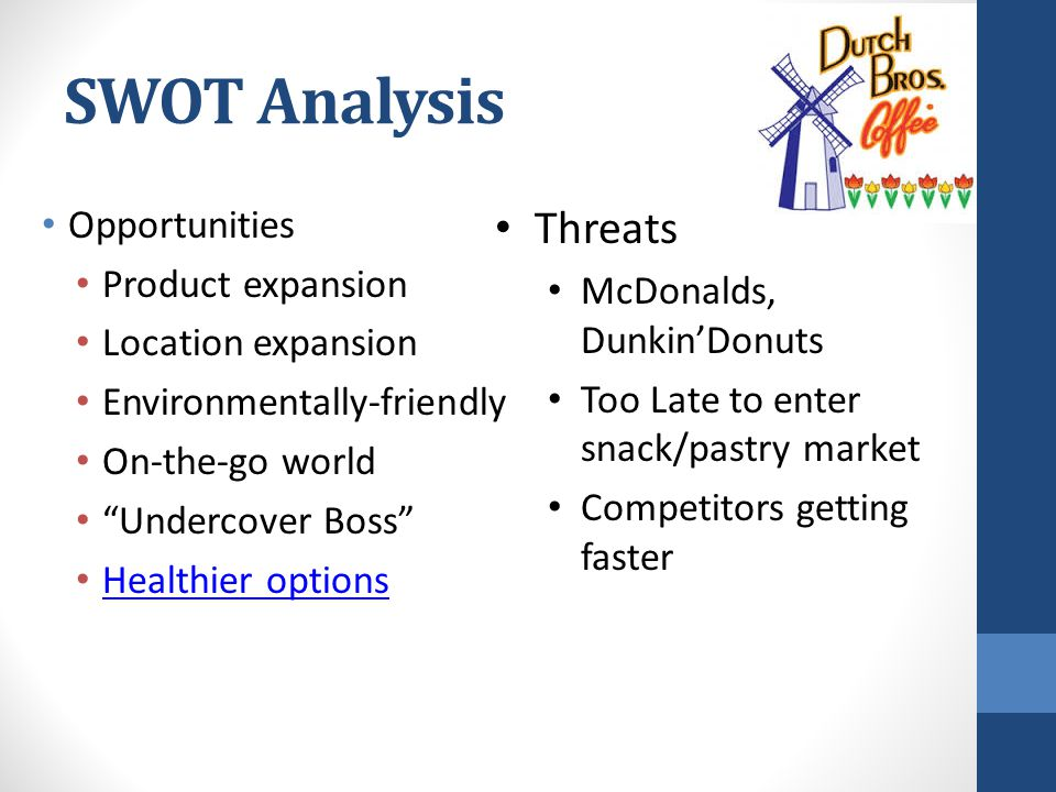 SWOT Analysis Threats Opportunities Product expansion