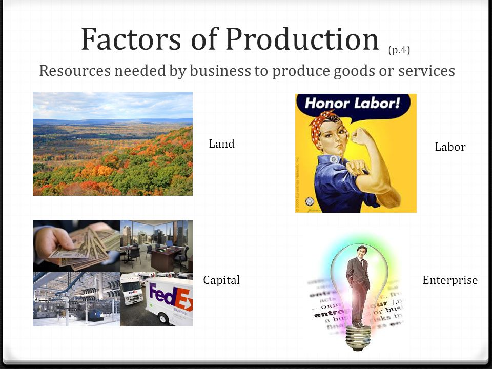 Factors of Production (p.4)