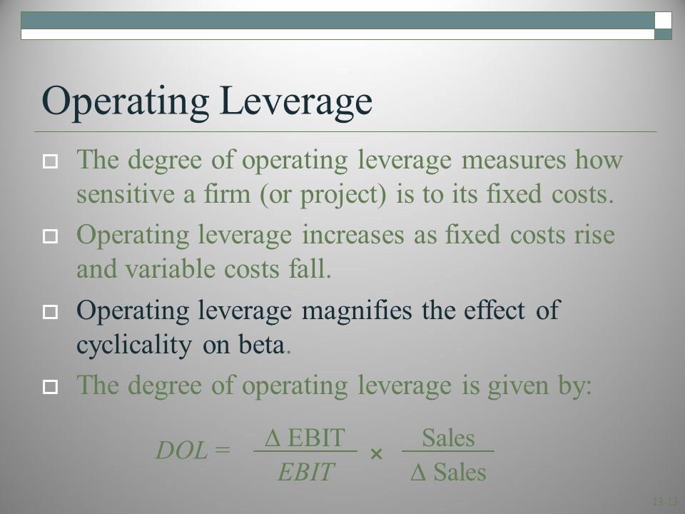 Operating Leverage  EBIT. Total costs. Total costs. $ Fixed costs.  Sales. Fixed costs. Sales.