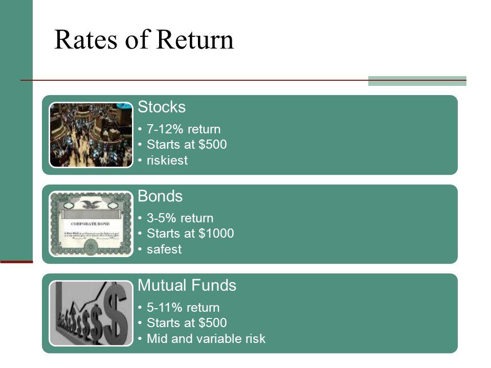 Rates of Return Stocks Bonds Mutual Funds 7-12% return Starts at $500