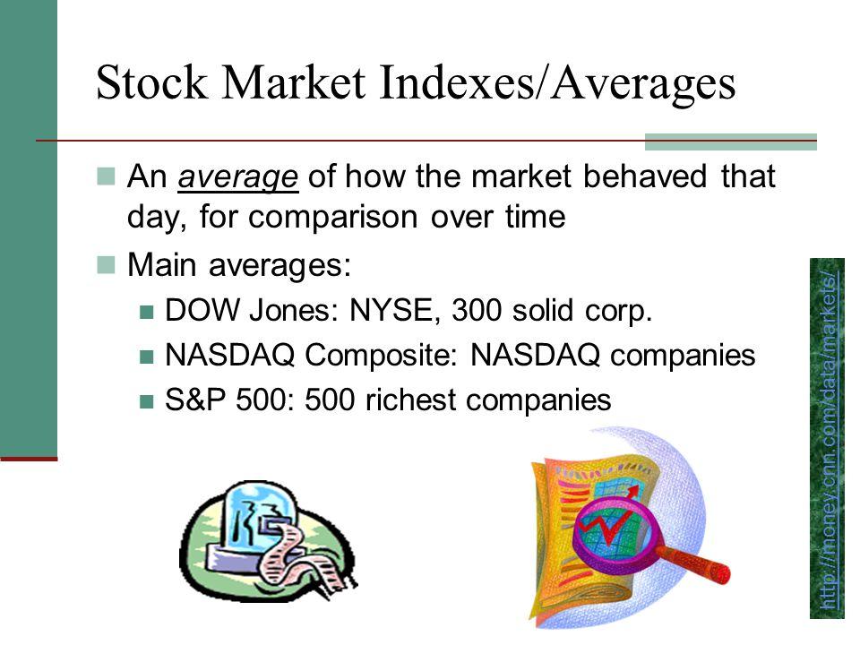 Stock Market Indexes/Averages