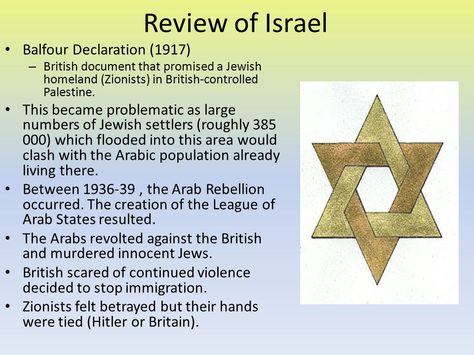 Review of Israel Balfour Declaration (1917)