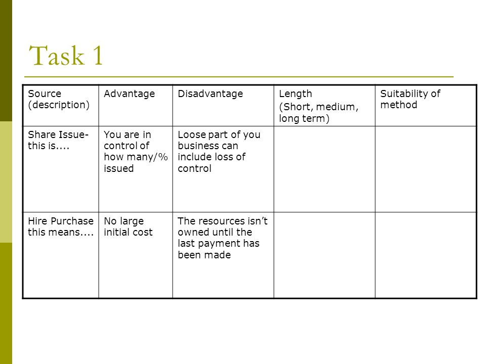 Task 1 Source (description) Advantage Disadvantage Length