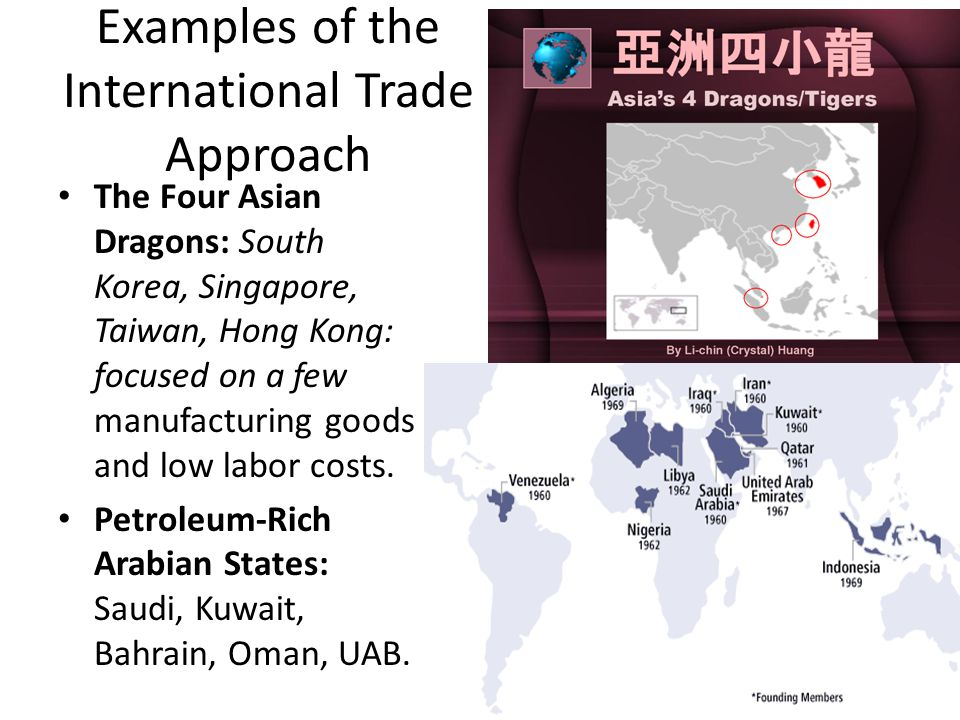 Examples of the International Trade Approach