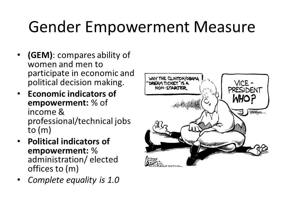 Gender Empowerment Measure