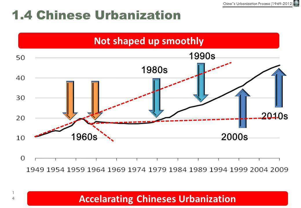Accelarating Chineses Urbanization