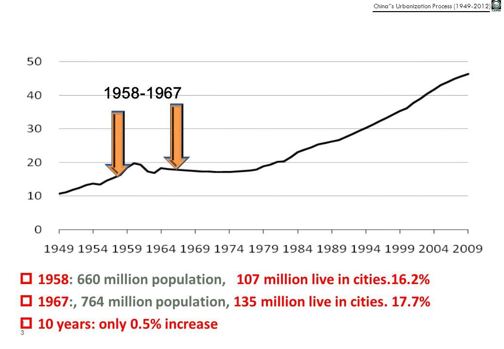 1958-1967 1958: 660 million population, 107 million live in cities.16.2% 1967:, 764 million population, 135 million live in cities. 17.7%