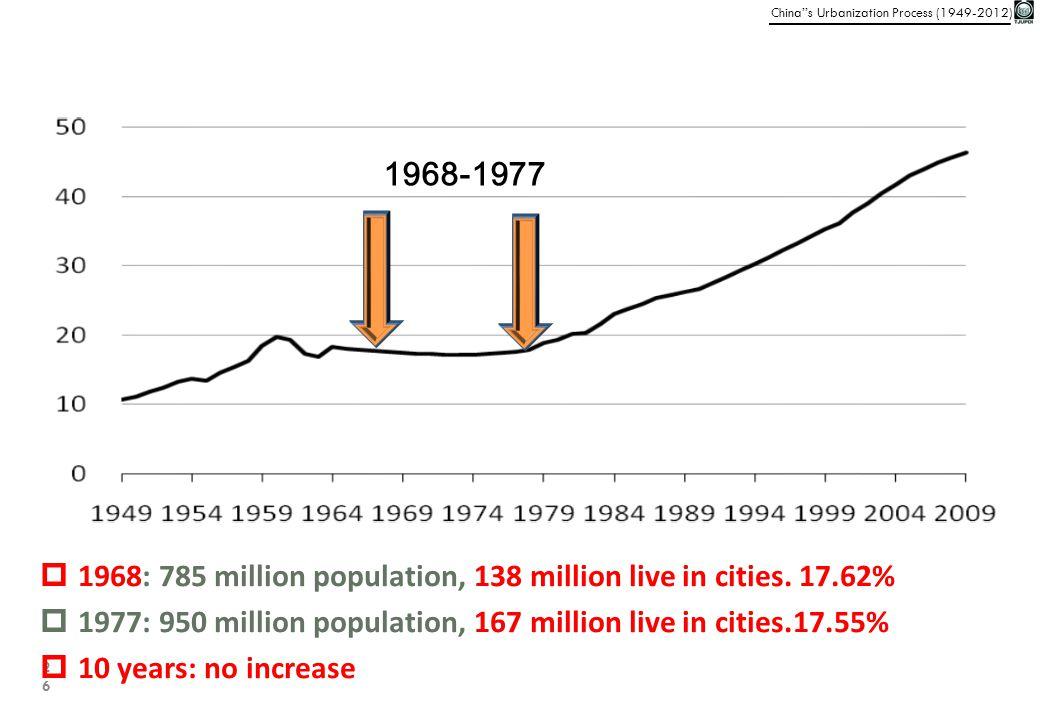 1968-1977 1968: 785 million population, 138 million live in cities. 17.62% 1977: 950 million population, 167 million live in cities.17.55%