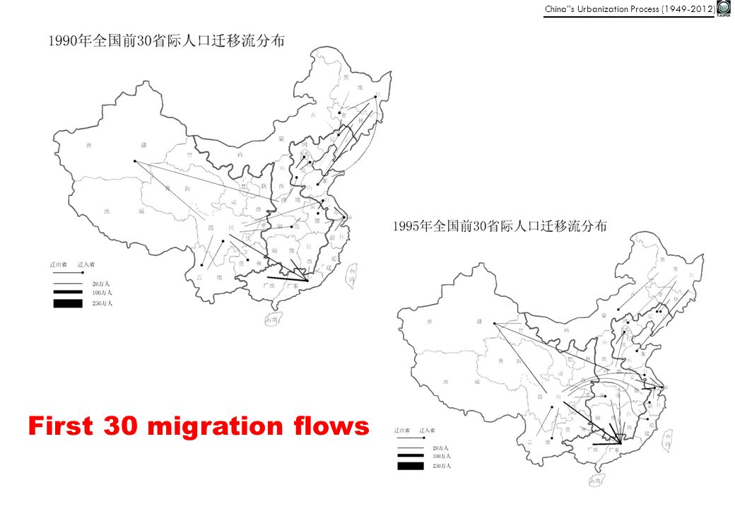 First 30 migration flows