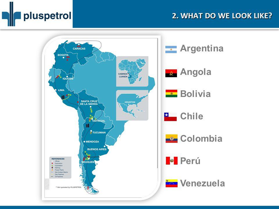 Argentina Angola Bolivia Chile Colombia Perú Venezuela