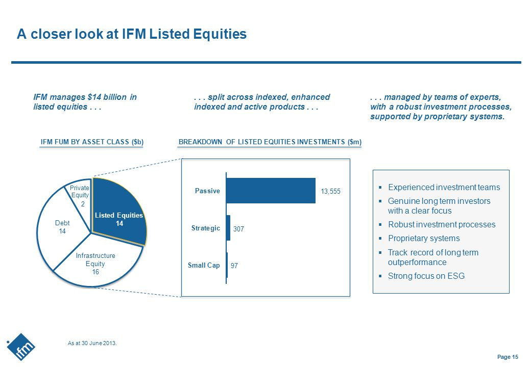 A closer look at IFM Listed Equities