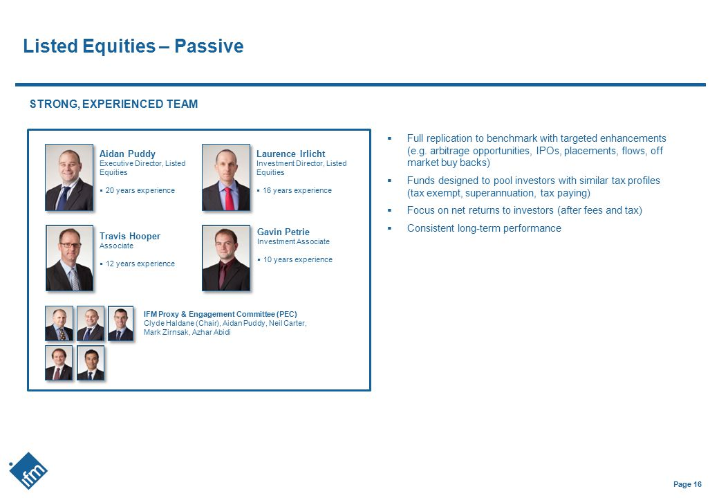 Listed Equities – Passive