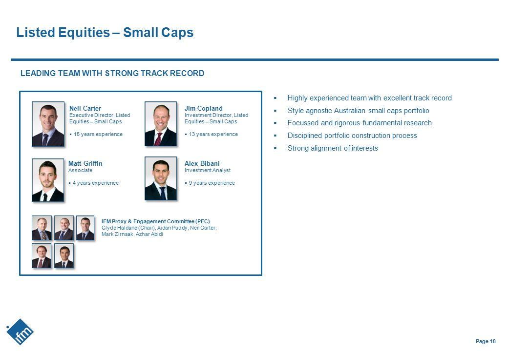 Listed Equities – Small Caps