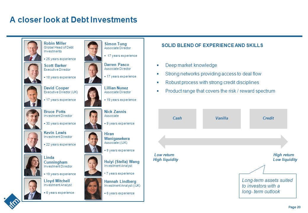 A closer look at Debt Investments