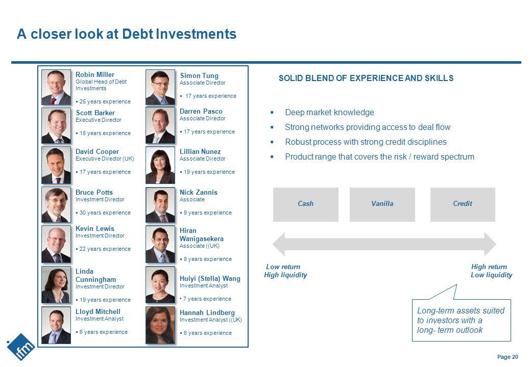 A closer look at Debt Investments