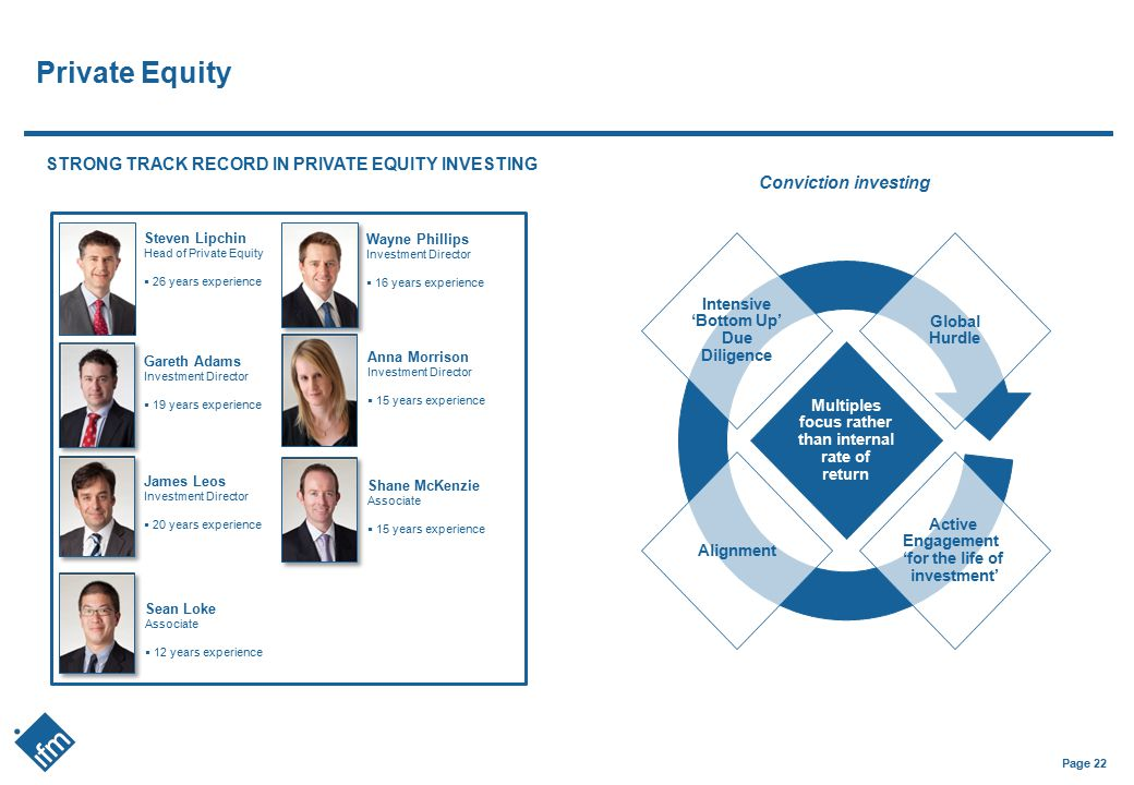 Private Equity STRONG TRACK RECORD IN PRIVATE EQUITY INVESTING