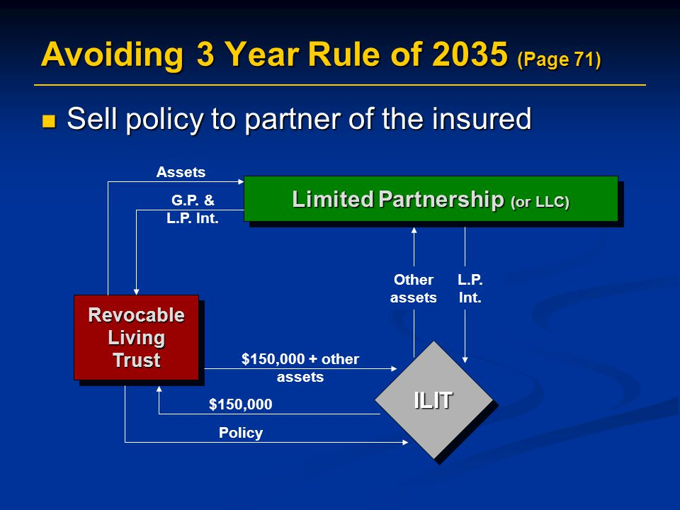 Avoiding 3 Year Rule of 2035 (Page 71)