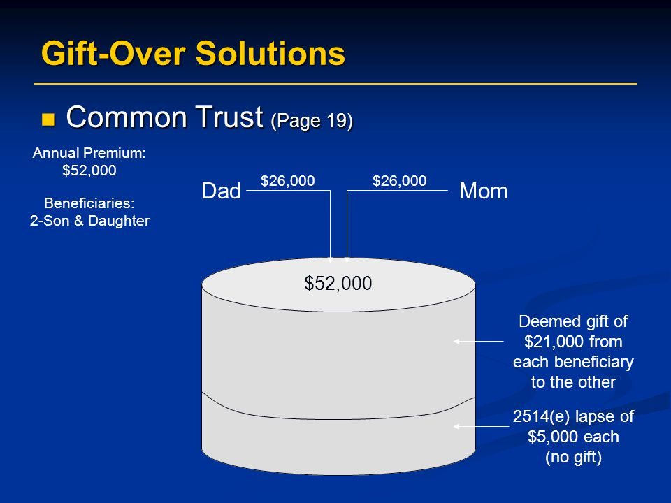 Gift-Over Solutions Common Trust (Page 19) Dad Mom $52,000