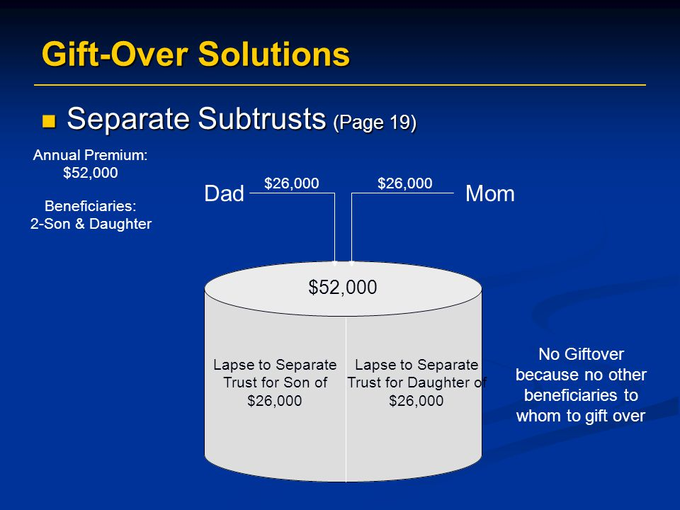 Gift-Over Solutions Separate Subtrusts (Page 19) Dad Mom $52,000