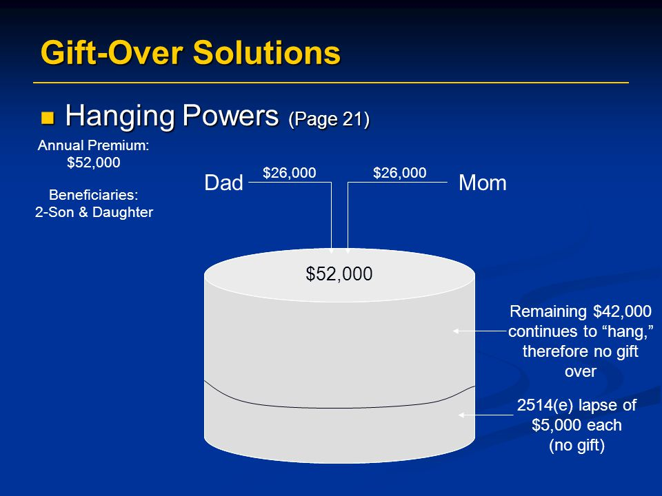 Gift-Over Solutions Hanging Powers (Page 21) Dad Mom $52,000