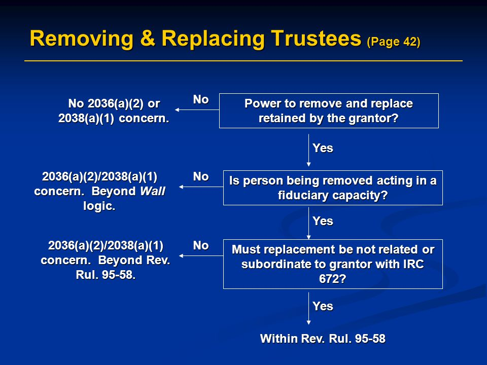 Removing & Replacing Trustees (Page 42)