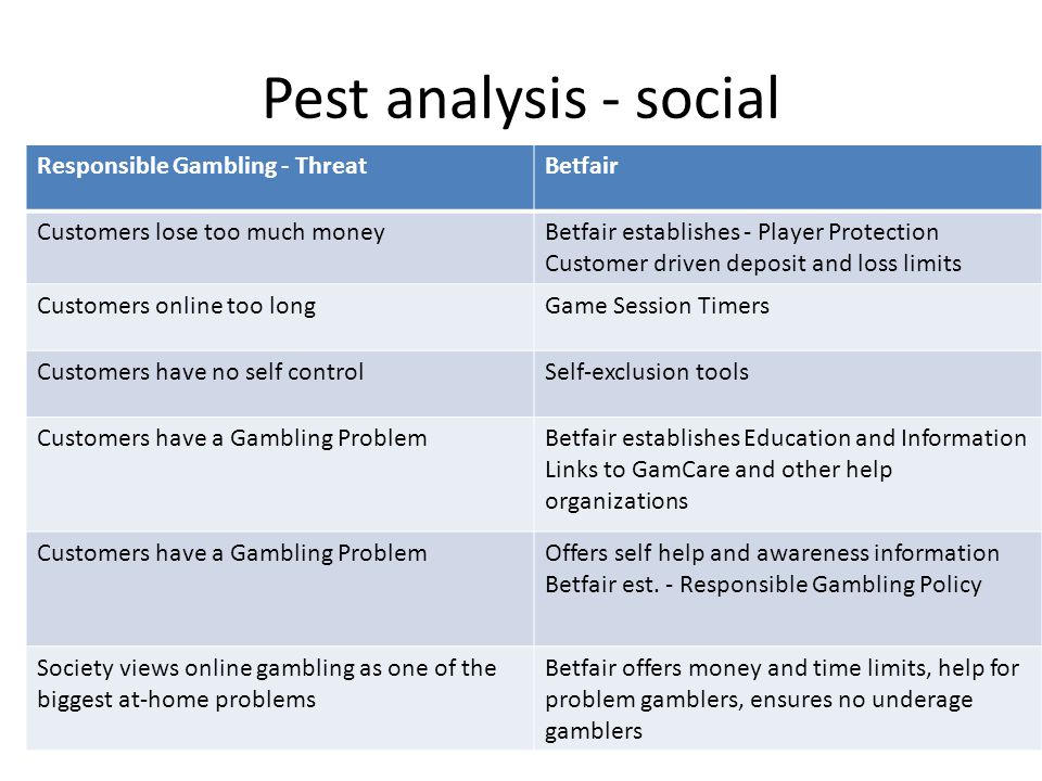 pest analysis for olympic games Volkswagen sponsoring the olympic games would allow the company to be viewed as being global by associating itself with an event that wows and impresses customers therefore, the olympic games could prove as a large marketing stunt that would broadcast the brand to not only russia, but to individuals and countries watching the event from overseas.