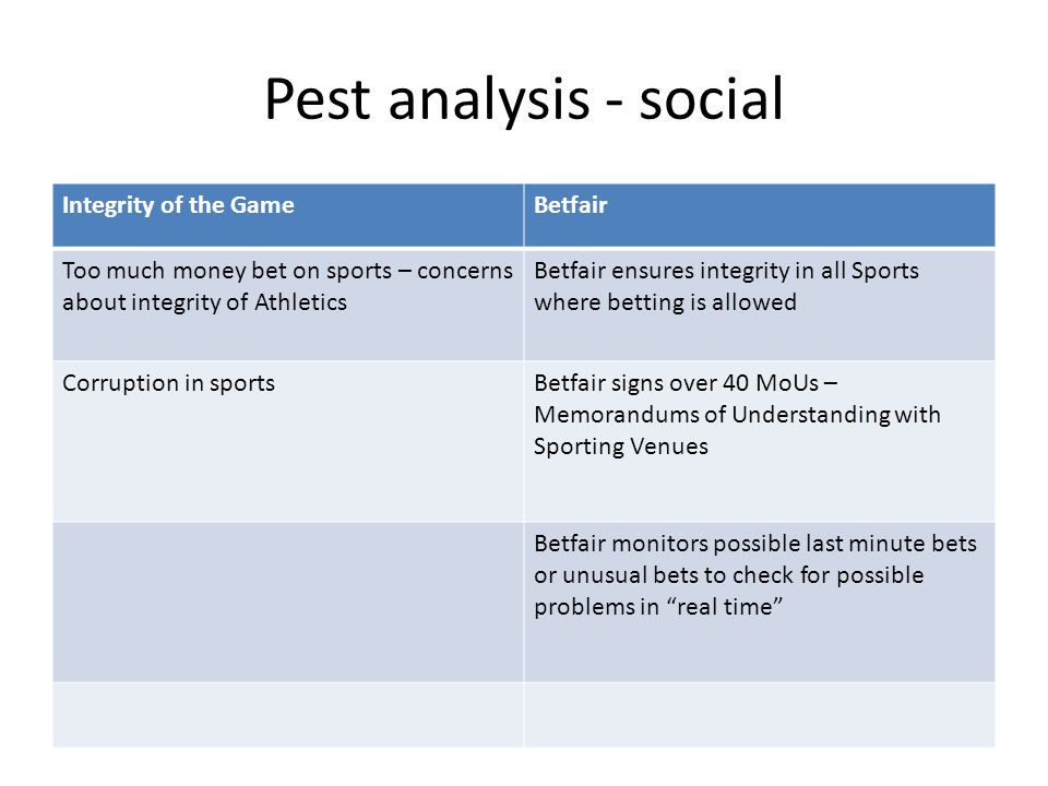 Pest analysis - social Integrity of the Game Betfair