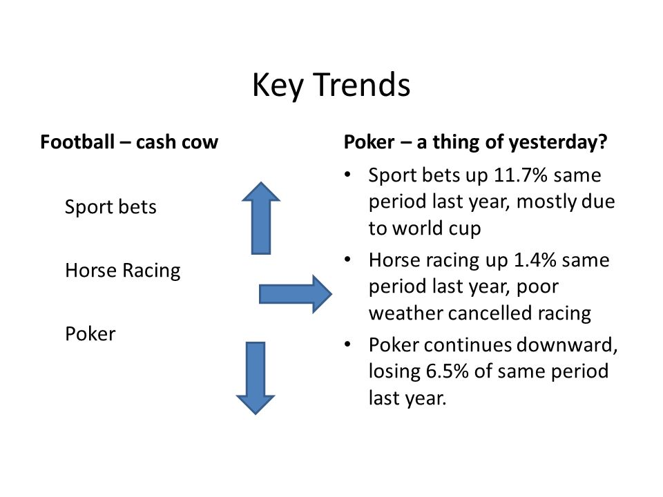 Key Trends Football – cash cow Poker – a thing of yesterday