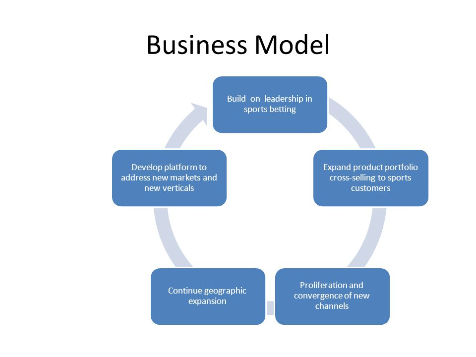 Business Model Build on leadership in sports betting