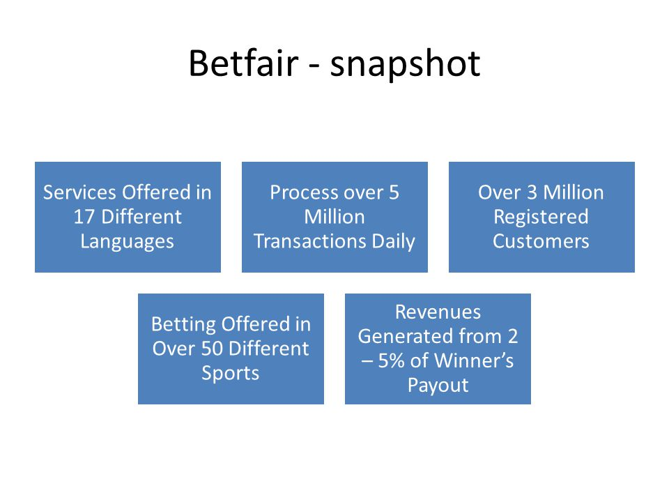 Betfair - snapshot Services Offered in 17 Different Languages