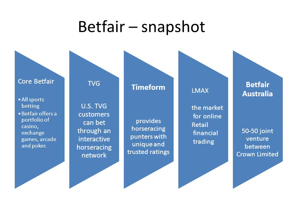 Betfair exchange games trading system