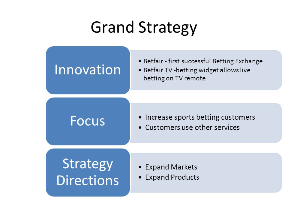 Grand Strategy Increase sports betting customers