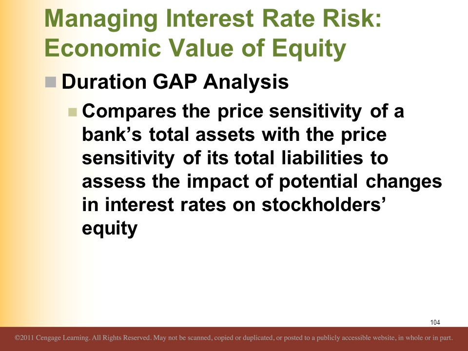 Managing Interest Rate Risk: Economic Value of Equity