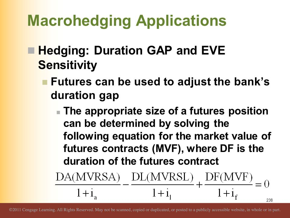 Macrohedging Applications