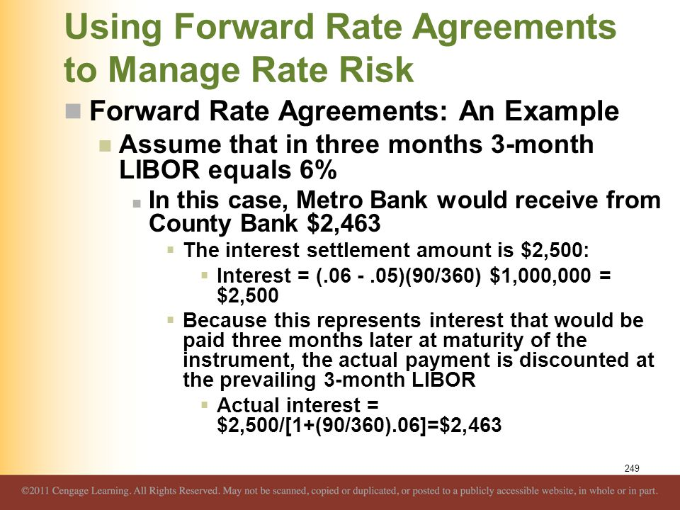 Using Forward Rate Agreements to Manage Rate Risk