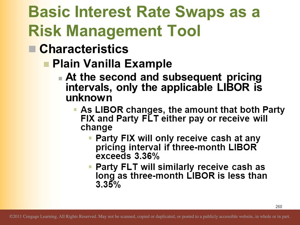 Basic Interest Rate Swaps as a Risk Management Tool
