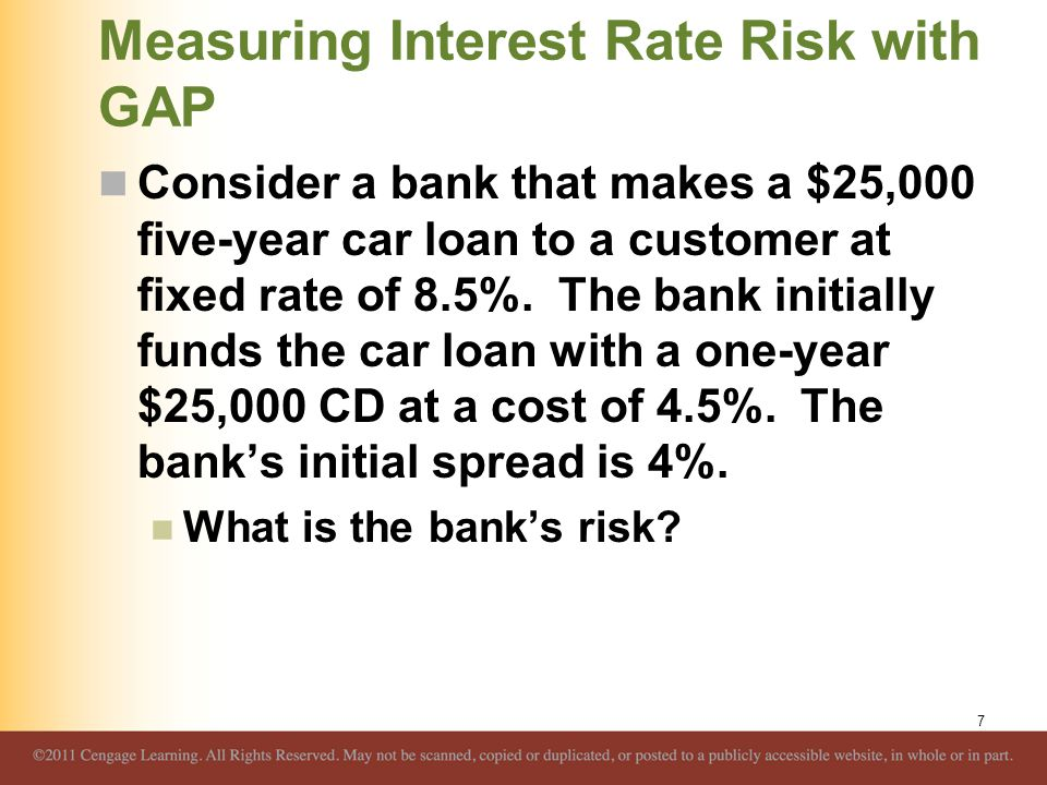 Measuring Interest Rate Risk with GAP