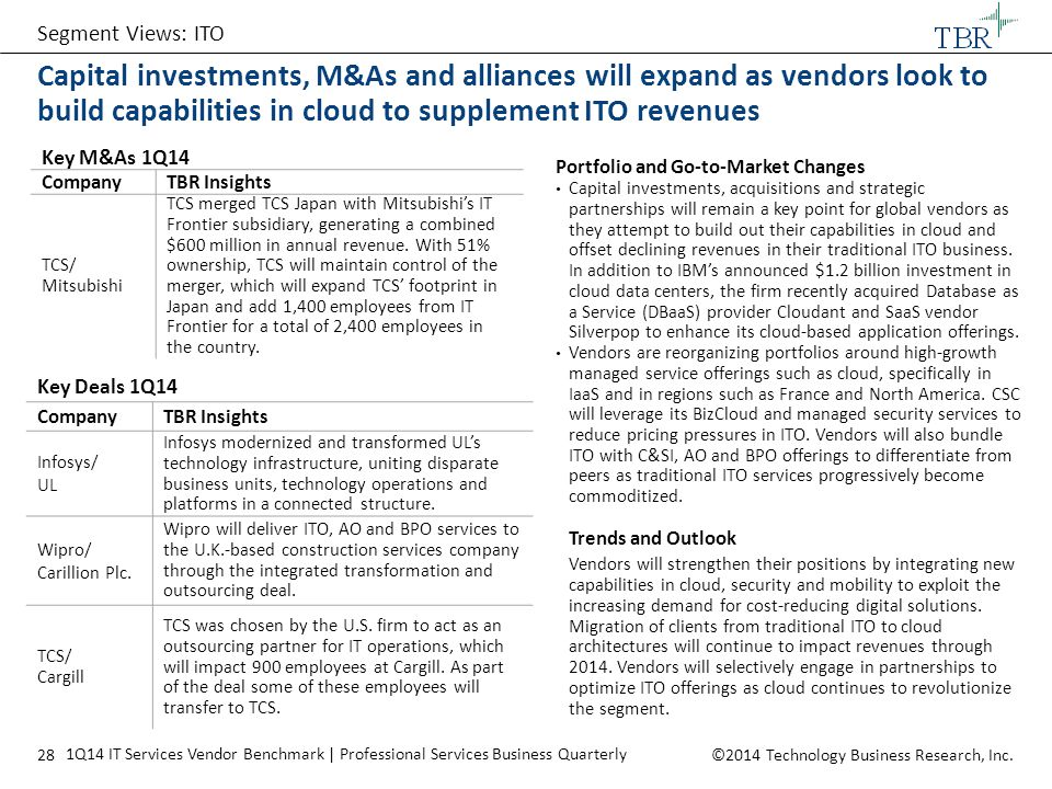 Segment Views: ITO Capital investments, M&As and alliances will expand as vendors look to build capabilities in cloud to supplement ITO revenues.