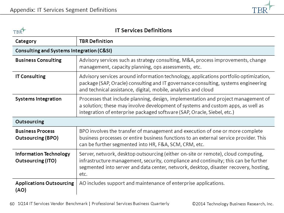 IT Services Definitions