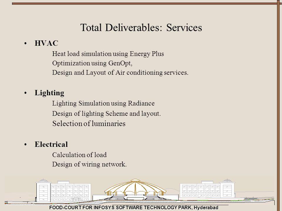 Total Deliverables: Services