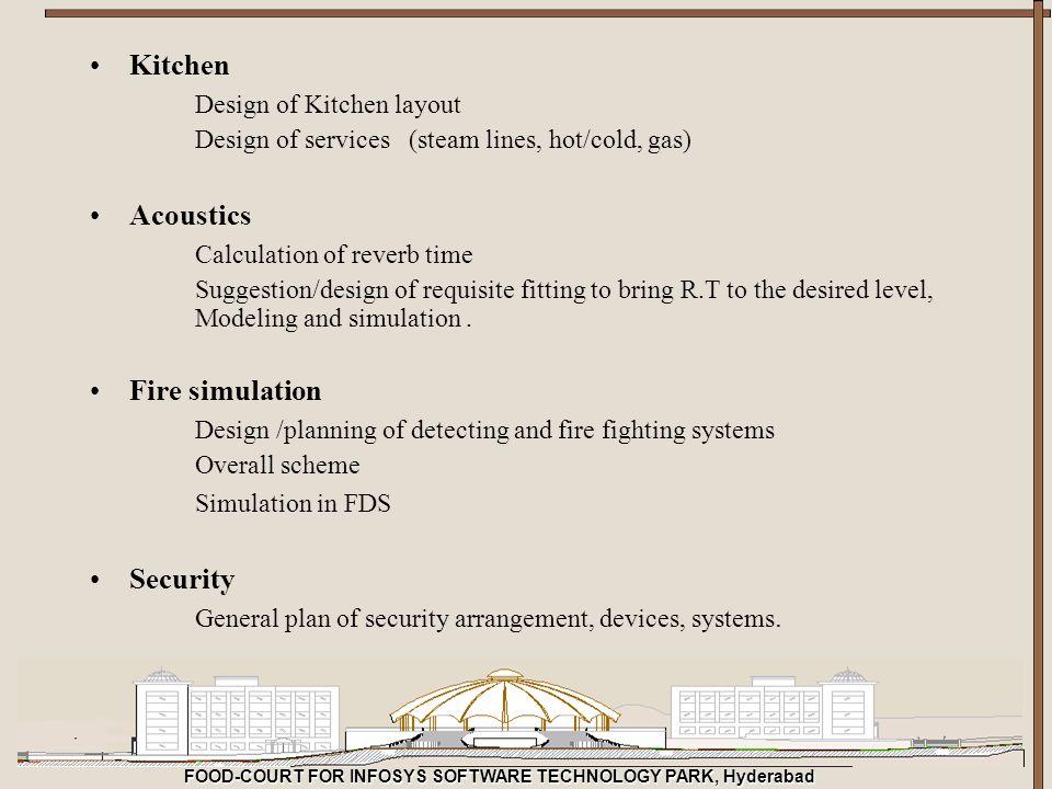 Design of Kitchen layout
