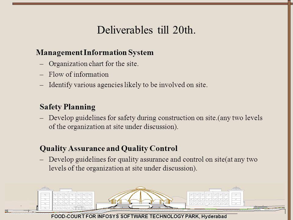 Deliverables till 20th. Management Information System Safety Planning