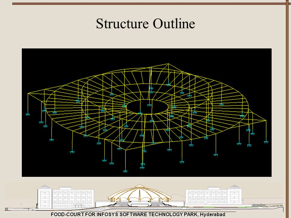 Structure Outline