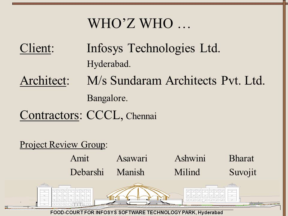 WHO'Z WHO … Client: Infosys Technologies Ltd.