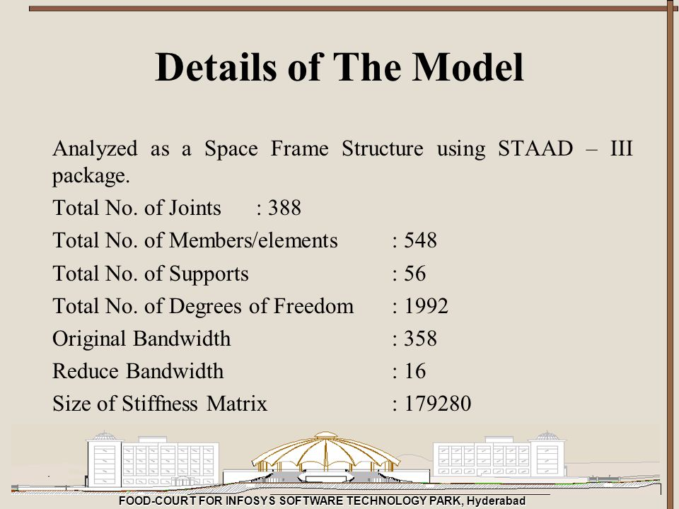 Details of The Model Analyzed as a Space Frame Structure using STAAD – III package. Total No. of Joints : 388.