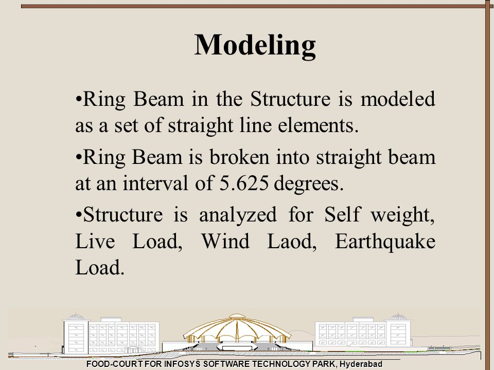 Modeling Ring Beam in the Structure is modeled as a set of straight line elements.