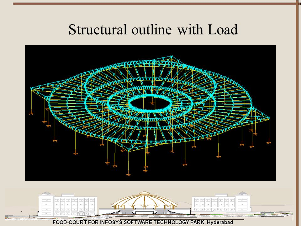 Structural outline with Load